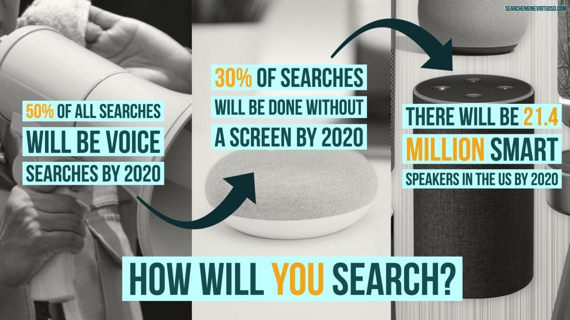 Voice search predictions